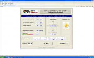 Fotovoltaico-METEO